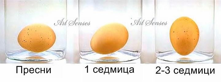Как да разберем колко пресни са яйцата?