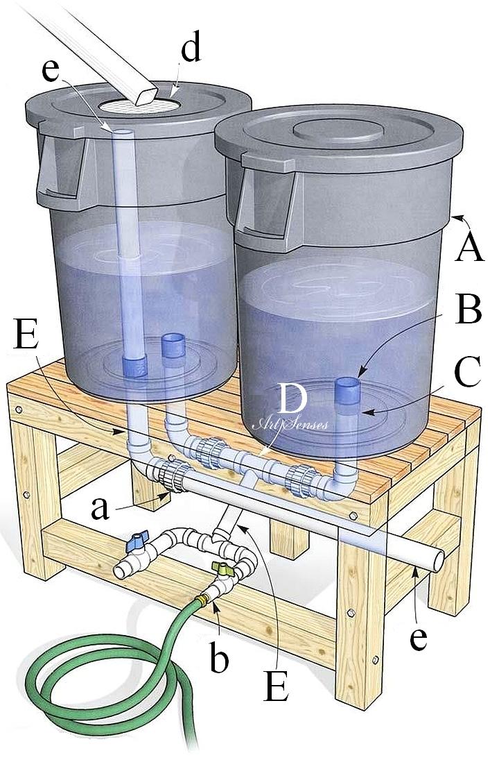 Направи си градински воден резервоар