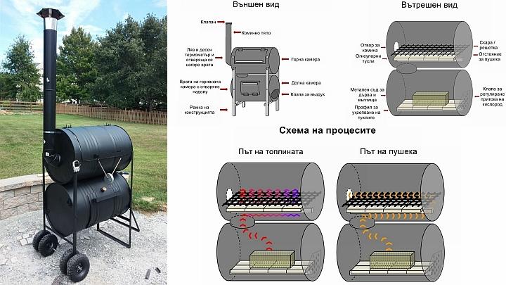 Двукамерно барбекю-опушвач от варели